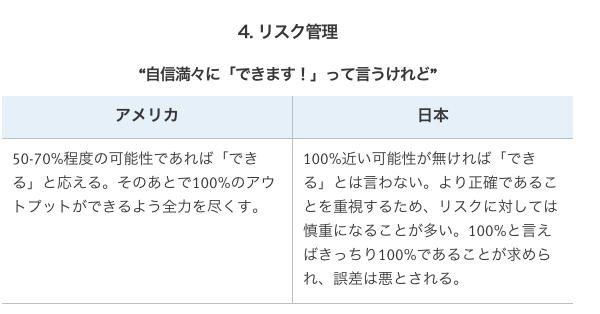 【カルチャーショック】日本人スタッフがアメリカの職場で感じた10の企業文化の違い___freshtrax___btrax_スタッフブログ